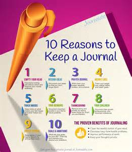 keeping journal